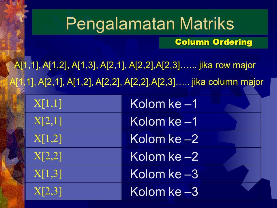 Pengalamatan Matriks Kolom ke –1 Kolom ke –2 Kolom ke –3 X[1,1] X[2,1]